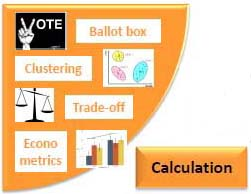 Calculation one of our market research methods