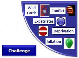Challenge one of our market research methods