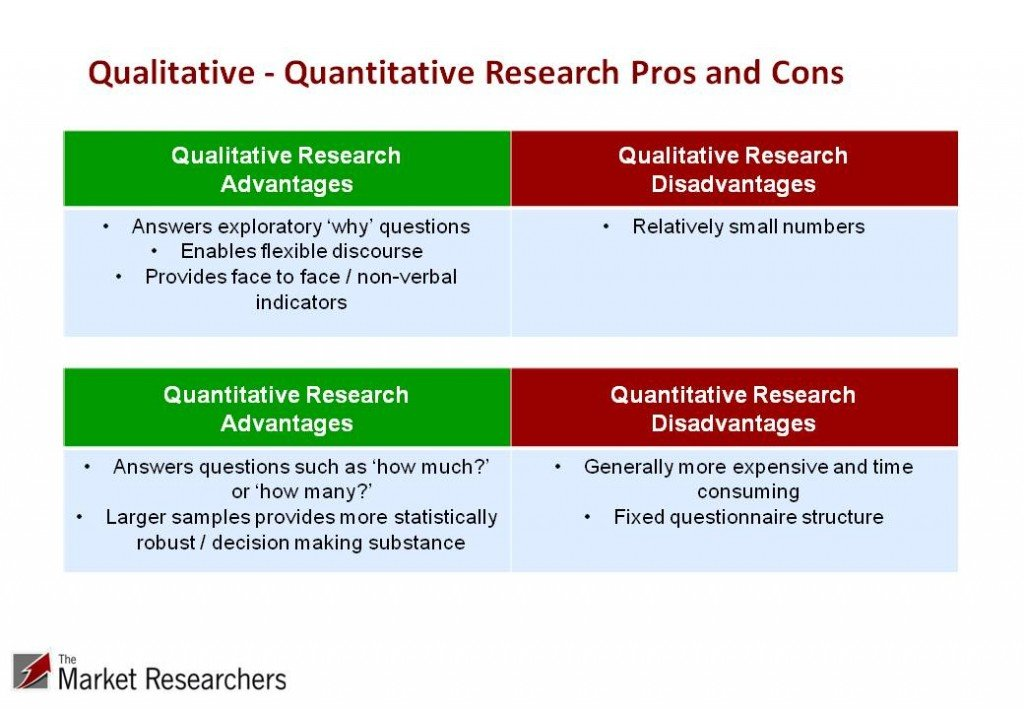 qualitative and quantitative research methods essay This often resulted in quantitative and qualitative papers  the publication of  applied mixed-methods research,  of making best use of available evidence in  essay 1.