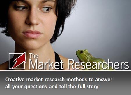 creative market research methods
