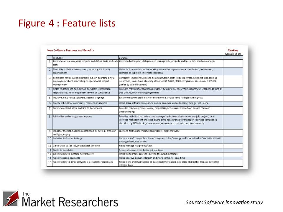 Feature lists for qualitative-quantitative research