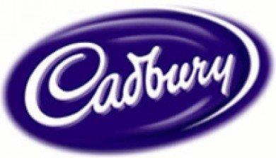 Fmcg market research success story | Cadbury